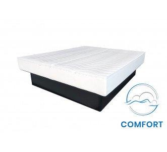 Komplettes Bezug Climaplus / Comfort